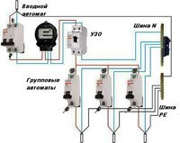 Электропроводка на даче город Хабаровск